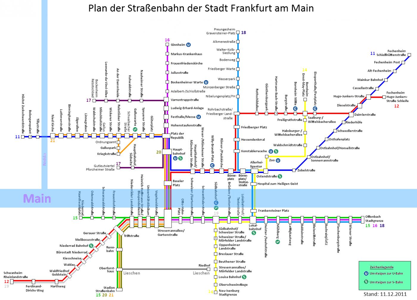 Tranvías en Frankfurt